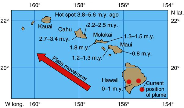 Plate Tectonics And The Hawaiian Hot Spot Manual Guide