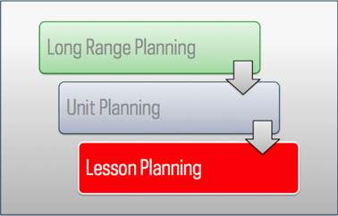 ACE Planning Guide