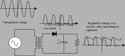 what is a rectifier circuit