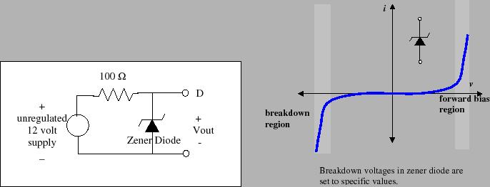 vi characteristics of zener diode lab manual