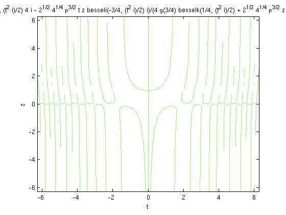 Section 8 1 - Euler's Method
