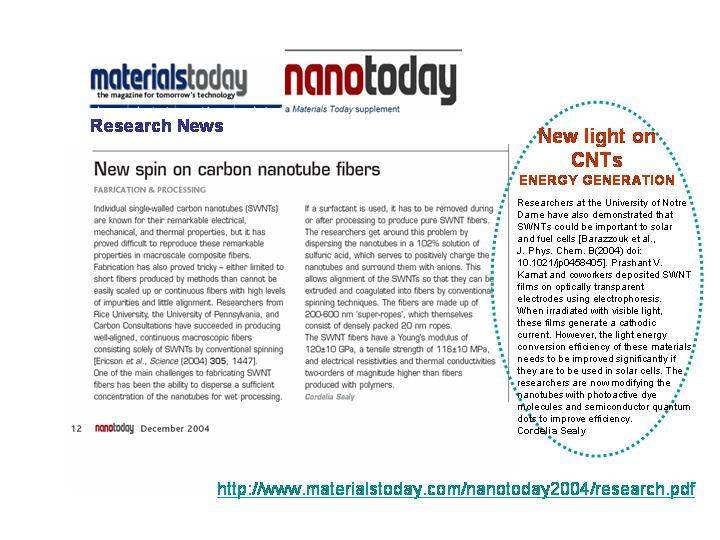 nanotoday