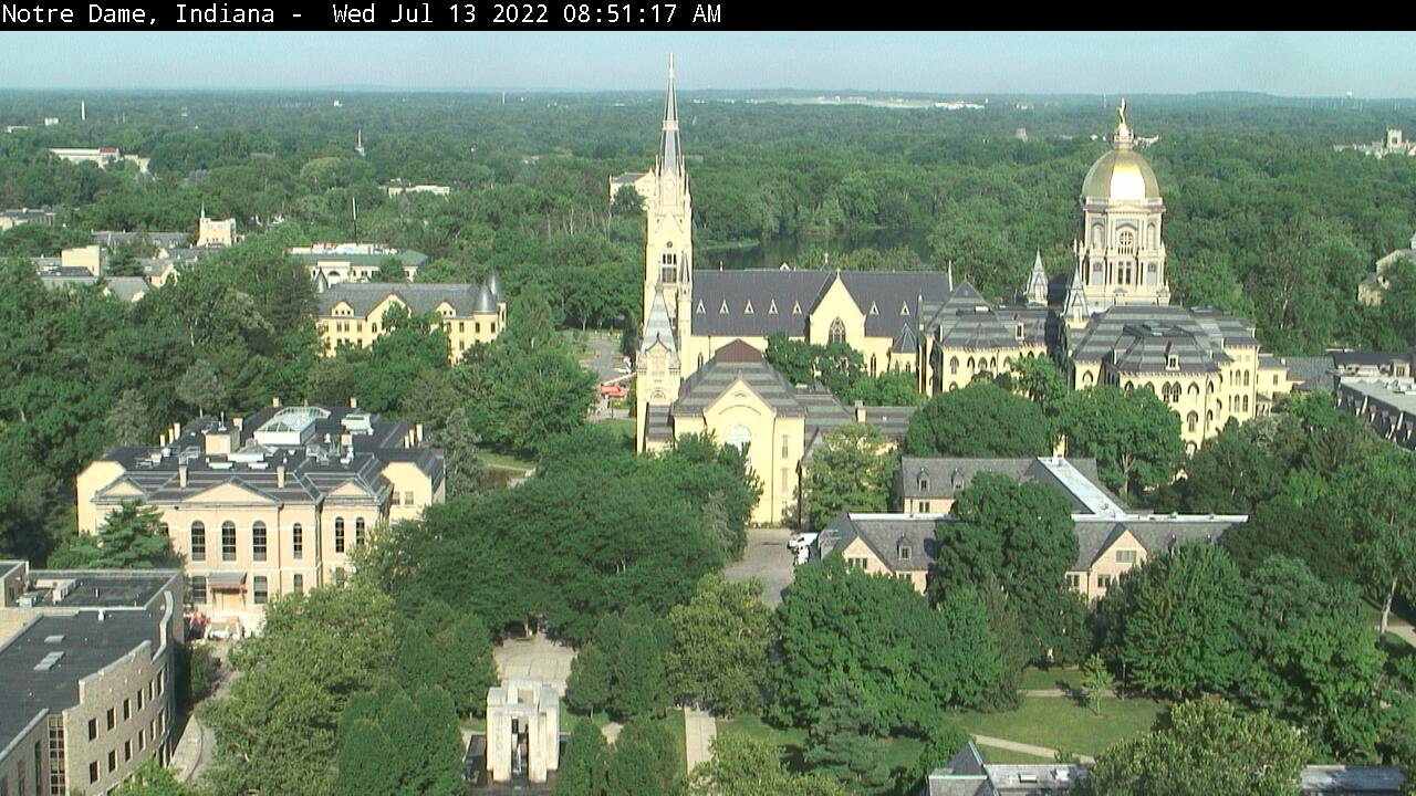Dome & Basilica Webcam